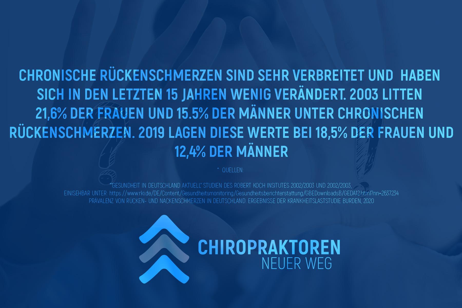 Verbreitung chronischer Rücken- und Nackenschmerzen